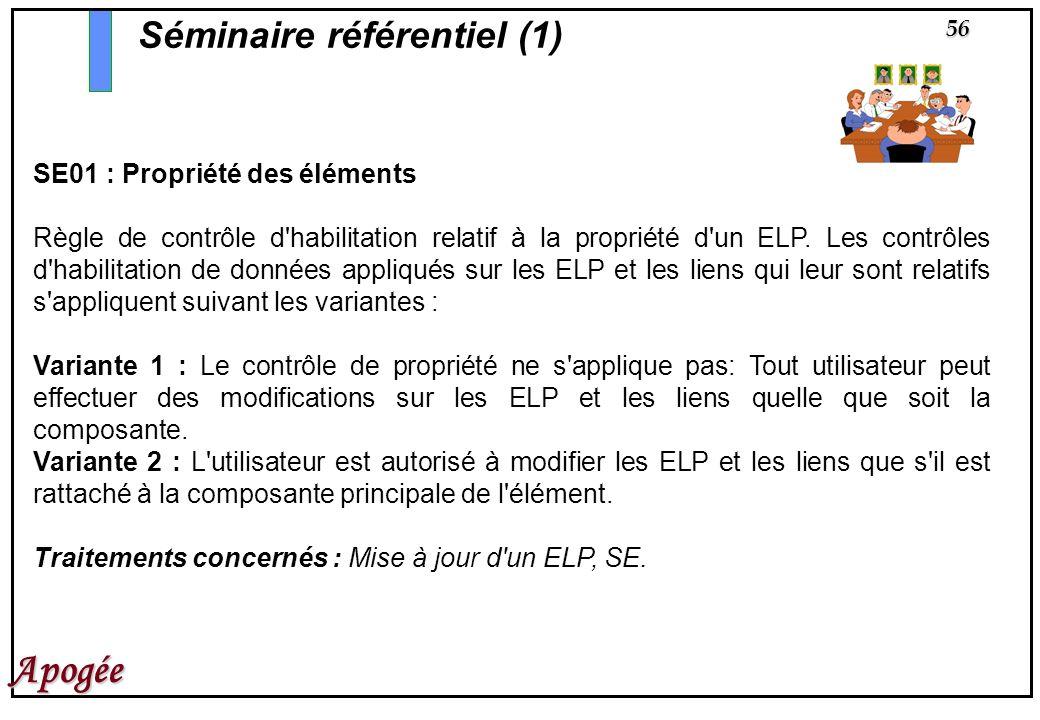 56 Apogée SE01 : Propriété des éléments Règle de contrôle d'habilitation relatif à la propriété d'un ELP. Les contrôles d'habilitation de données appl