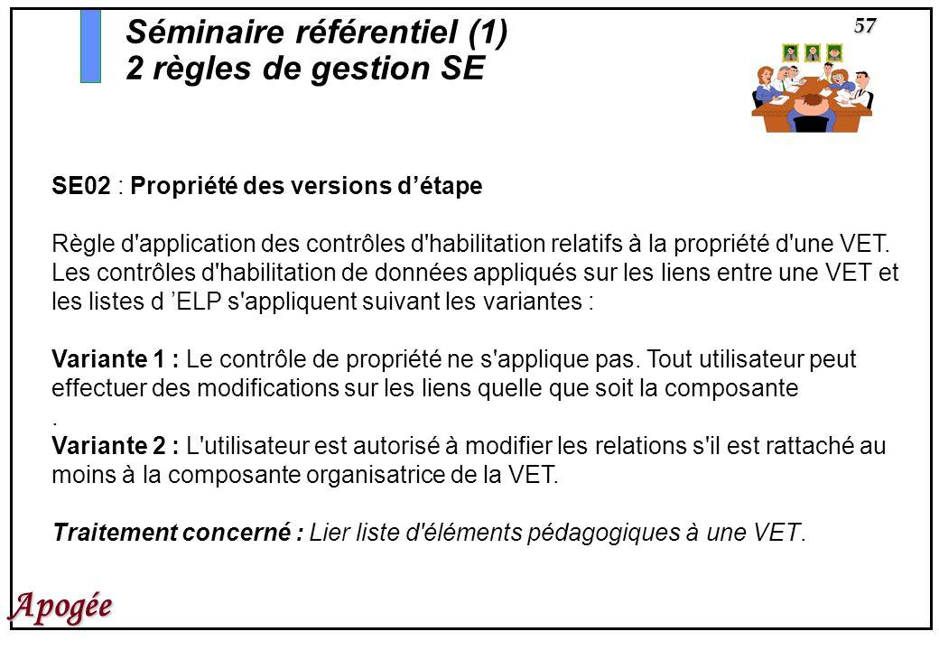 57 Apogée SE02 : Propriété des versions détape Règle d'application des contrôles d'habilitation relatifs à la propriété d'une VET. Les contrôles d'hab