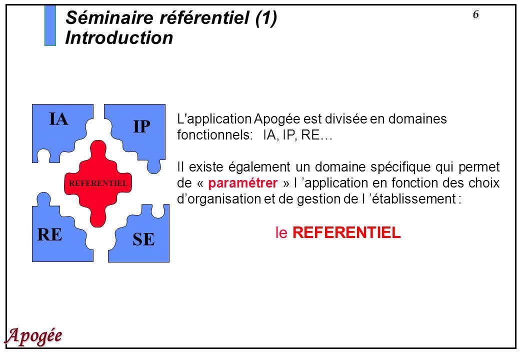 6 Apogée Séminaire référentiel (1) Introduction L'application Apogée est divisée en domaines fonctionnels: IA, IP, RE… Il existe également un domaine