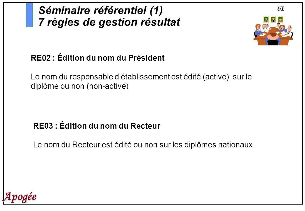 61 Apogée RE02 : Édition du nom du Président Le nom du responsable détablissement est édité (active) sur le diplôme ou non (non-active) RE03 : Édition