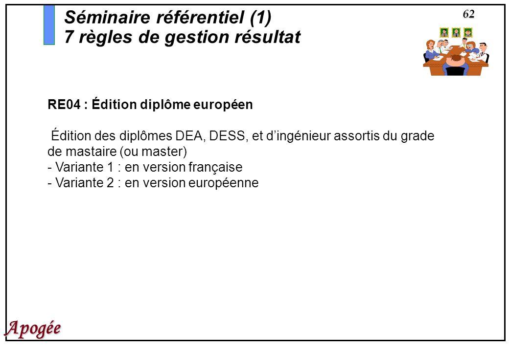 62 Apogée RE04 : Édition diplôme européen Édition des diplômes DEA, DESS, et dingénieur assortis du grade de mastaire (ou master) - Variante 1 : en ve