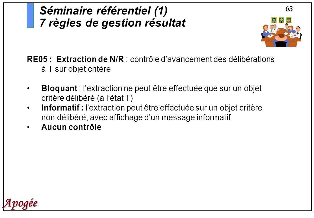 63 Apogée RE05 : Extraction de N/R : contrôle davancement des délibérations à T sur objet critère Bloquant : lextraction ne peut être effectuée que su