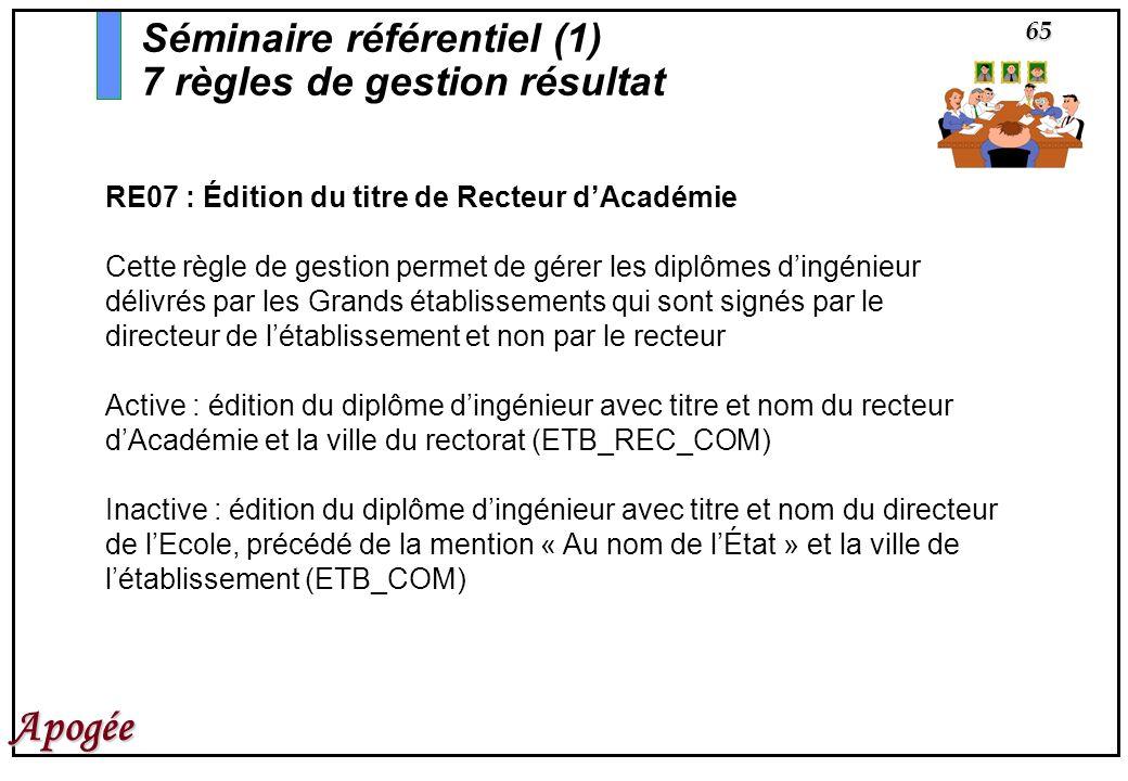65 Apogée RE07 : Édition du titre de Recteur dAcadémie Cette règle de gestion permet de gérer les diplômes dingénieur délivrés par les Grands établiss