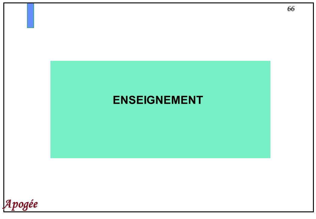 66 Apogée ENSEIGNEMENT