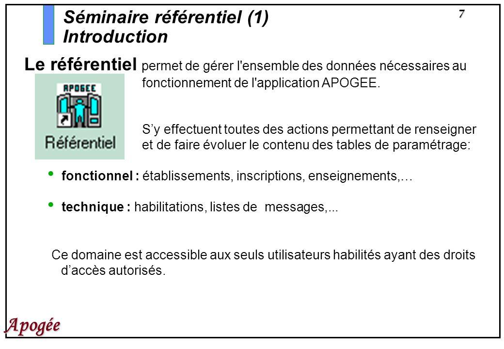 7 Apogée Séminaire référentiel (1) Introduction Le référentiel permet de gérer l'ensemble des données nécessaires au fonctionnement de l'application A