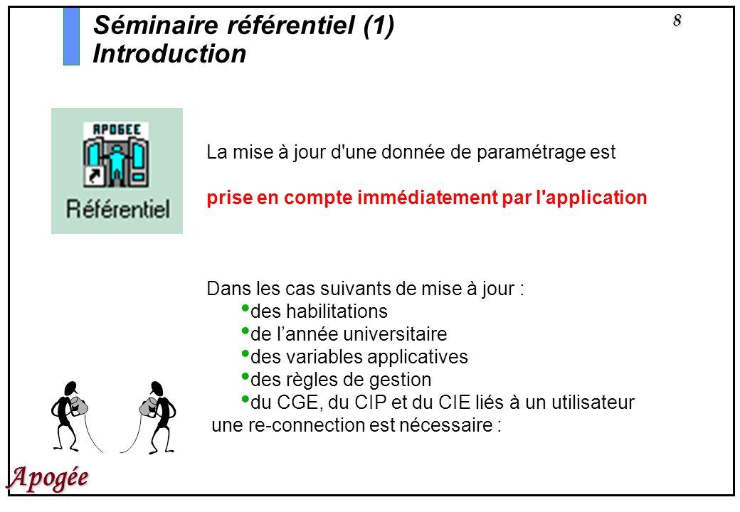 9 Apogée Séminaire référentiel (1) Définitions Quatre parties principales composent le référentiel : Les tables de référence Le paramétrage Les habilitations Les droits (dinscriptions)