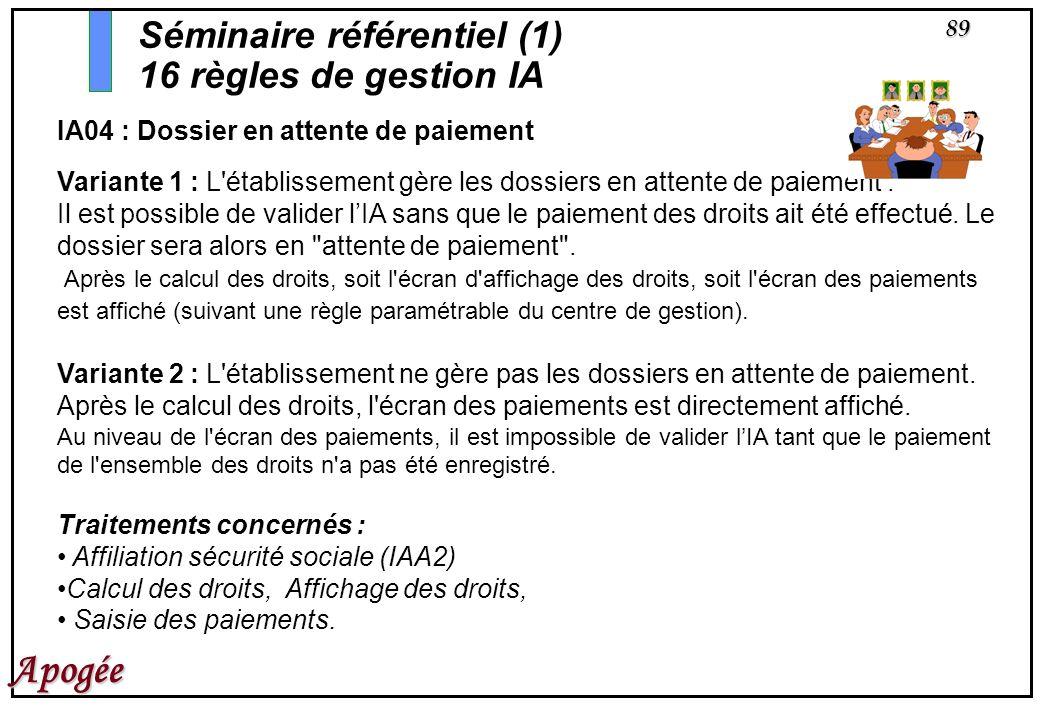 89 Apogée IA04 : Dossier en attente de paiement Variante 1 : L'établissement gère les dossiers en attente de paiement : Il est possible de valider lIA