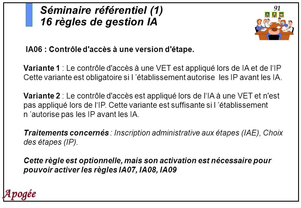 91 Apogée IA06 : Contrôle d'accès à une version d'étape. Variante 1 : Le contrôle d'accès à une VET est appliqué lors de IA et de lIP Cette variante e