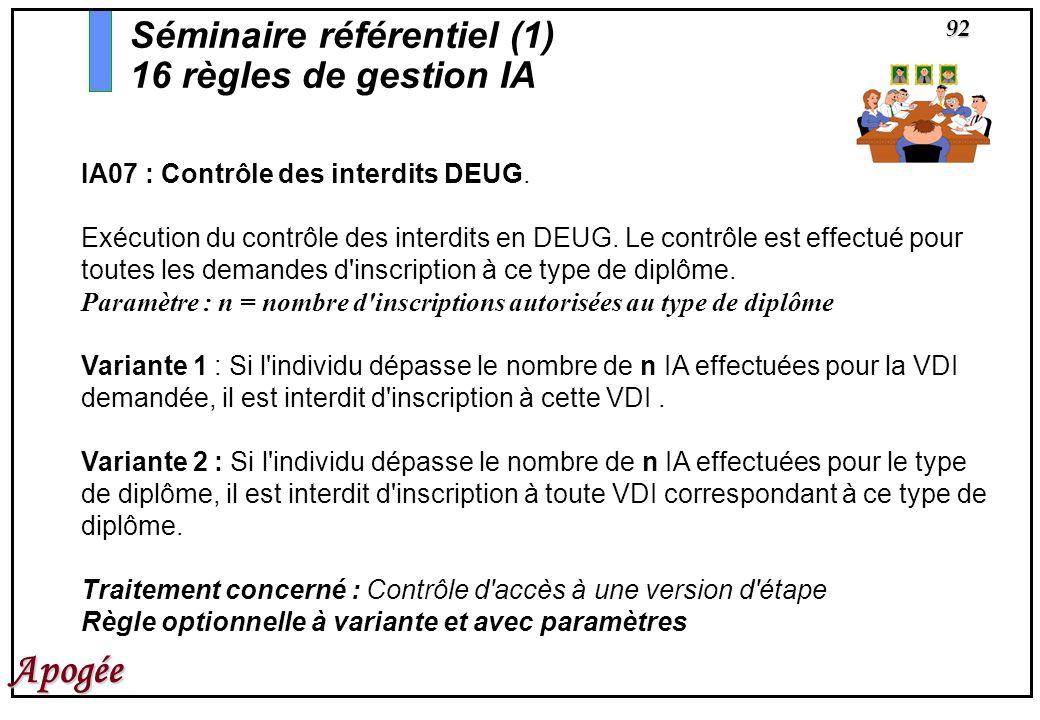 92 Apogée IA07 : Contrôle des interdits DEUG. Exécution du contrôle des interdits en DEUG. Le contrôle est effectué pour toutes les demandes d'inscrip
