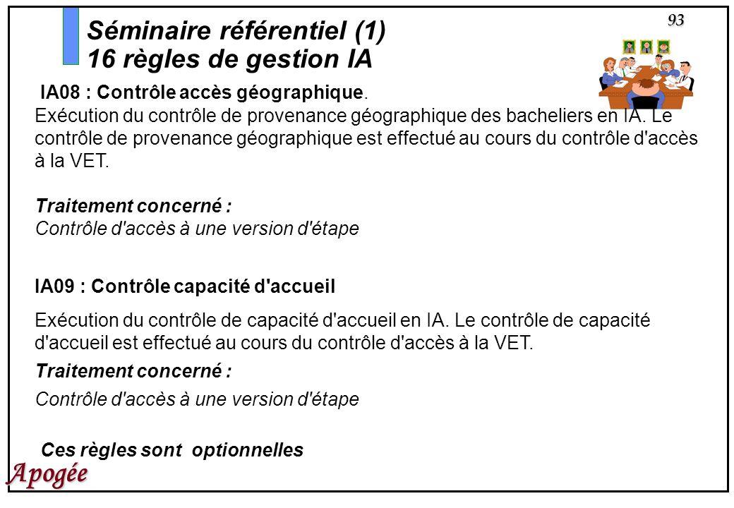 93 Apogée Séminaire référentiel (1) 16 règles de gestion IA IA09 : Contrôle capacité d'accueil Exécution du contrôle de capacité d'accueil en IA. Le c