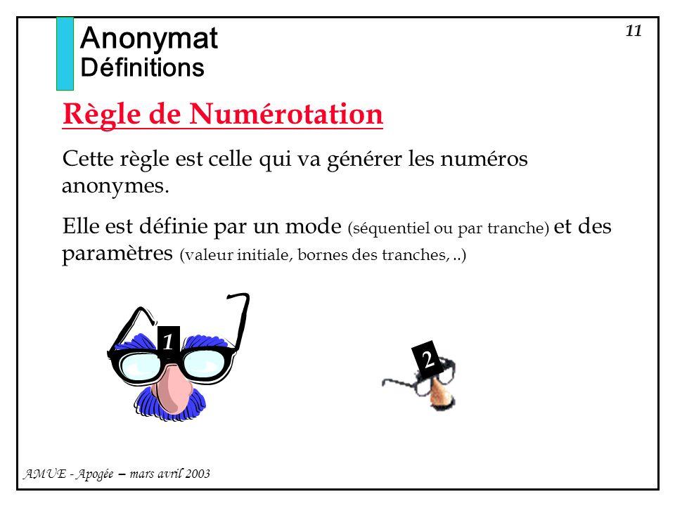 11 AMUE - Apogée – mars avril 2003 Règle de Numérotation Cette règle est celle qui va générer les numéros anonymes. Elle est définie par un mode (séqu