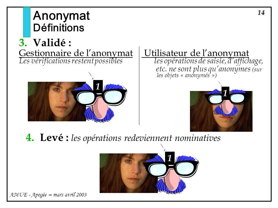 14 AMUE - Apogée – mars avril 2003 Anonymat Définitions 3. Validé : Gestionnaire de lanonymat Les vérifications restent possibles 4. Levé : les opérat