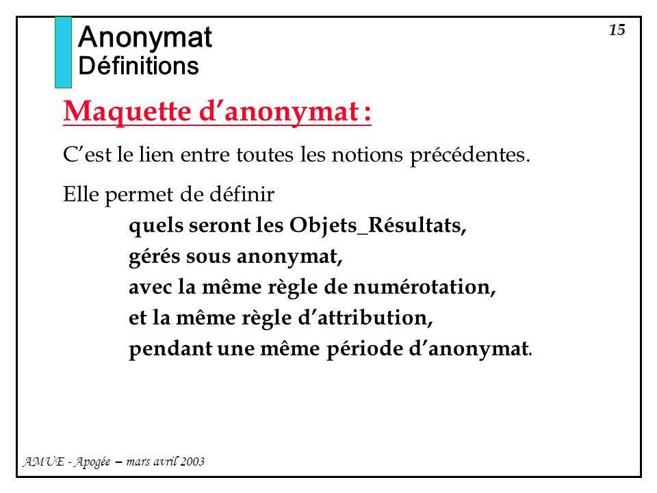 15 AMUE - Apogée – mars avril 2003 Maquette danonymat : Cest le lien entre toutes les notions précédentes. Elle permet de définir quels seront les Obj