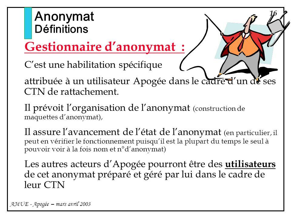 16 AMUE - Apogée – mars avril 2003 Gestionnaire danonymat : Cest une habilitation spécifique attribuée à un utilisateur Apogée dans le cadre dun de se