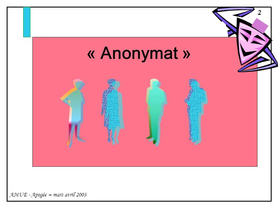 43 AMUE - Apogée – mars avril 2003 Anonymat Utilisateurs de lanonymat Cette saisie pourra toujours être vérifiée avec les listes de contrôle par ordre de mérite ou par ordre de numéro danonymat, si lObjet_Résultat est sous un anonymat à létat « V »
