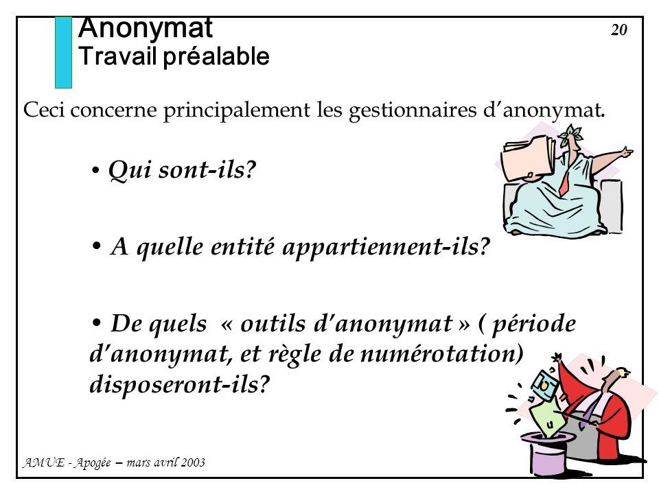 20 AMUE - Apogée – mars avril 2003 Anonymat Travail préalable Ceci concerne principalement les gestionnaires danonymat. Qui sont-ils? A quelle entité