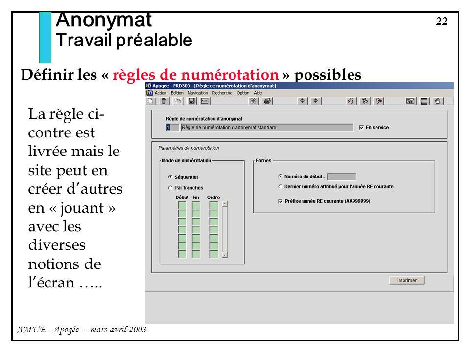 22 AMUE - Apogée – mars avril 2003 Anonymat Travail préalable Définir les « règles de numérotation » possibles La règle ci- contre est livrée mais le