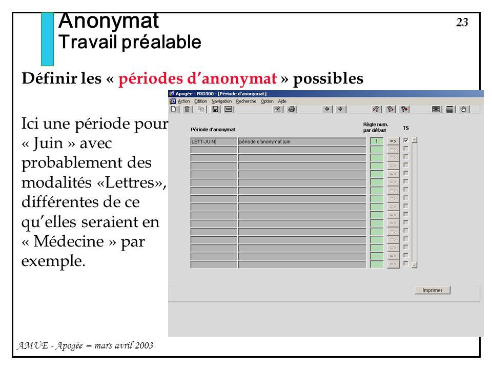 23 AMUE - Apogée – mars avril 2003 Anonymat Travail préalable Définir les « périodes danonymat » possibles Ici une période pour « Juin » avec probable