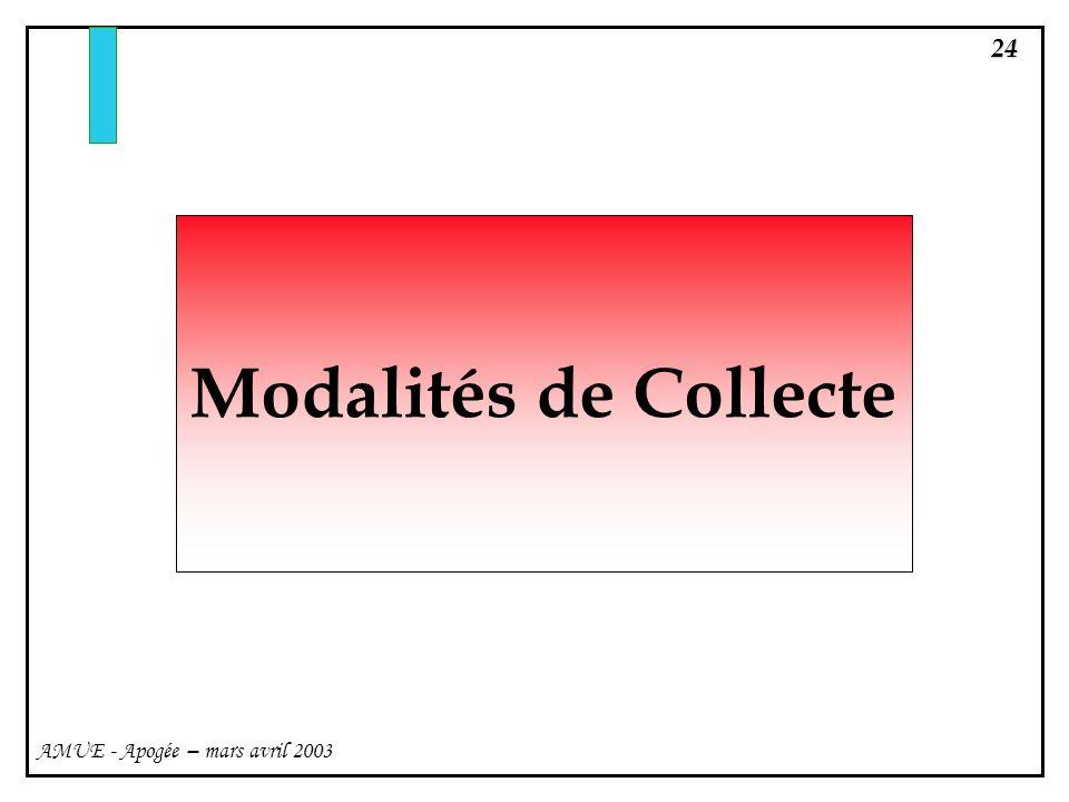 24 AMUE - Apogée – mars avril 2003 Modalités de Collecte
