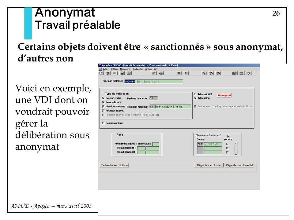 26 AMUE - Apogée – mars avril 2003 Anonymat Travail préalable Certains objets doivent être « sanctionnés » sous anonymat, dautres non Voici en exemple