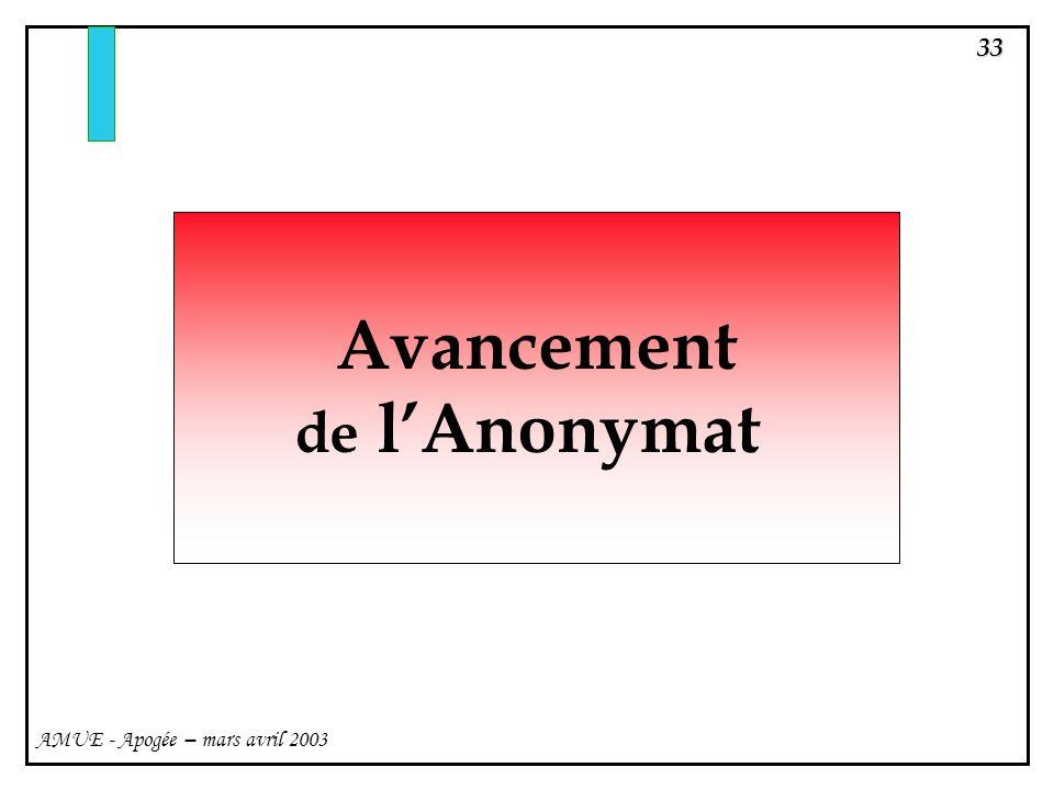 33 AMUE - Apogée – mars avril 2003 Avancement de lAnonymat