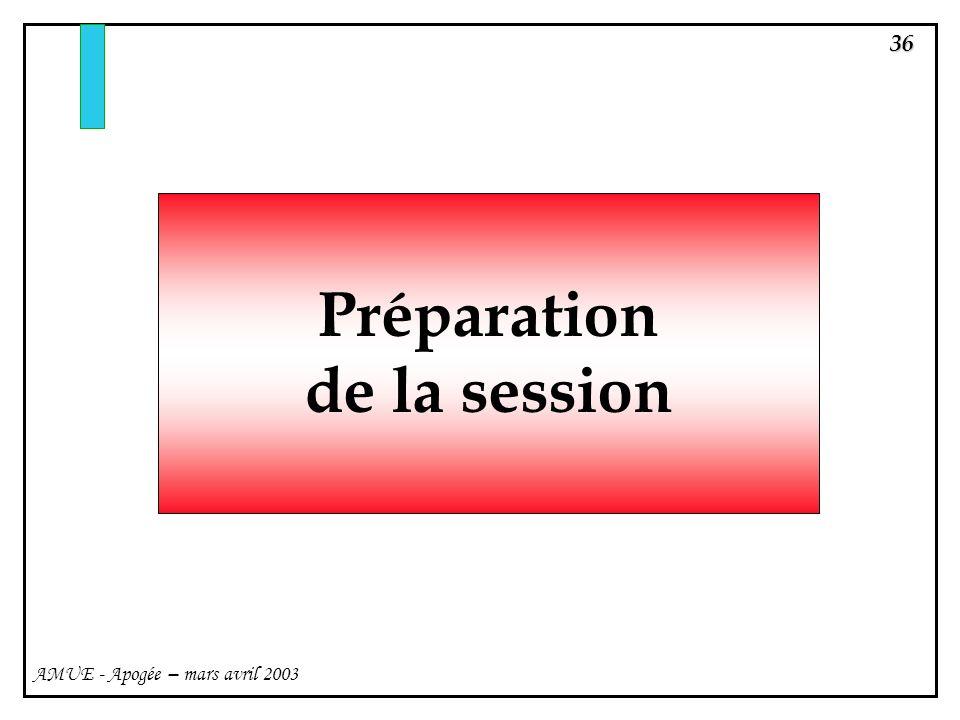 36 AMUE - Apogée – mars avril 2003 Préparation de la session