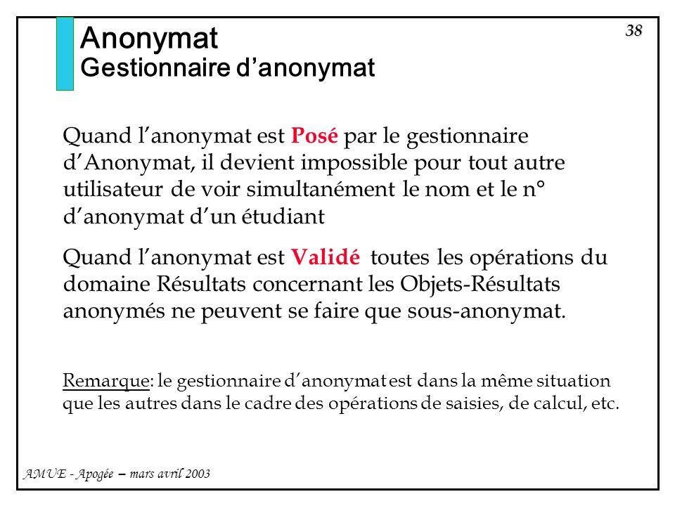 38 AMUE - Apogée – mars avril 2003 Anonymat Gestionnaire danonymat Quand lanonymat est Posé par le gestionnaire dAnonymat, il devient impossible pour