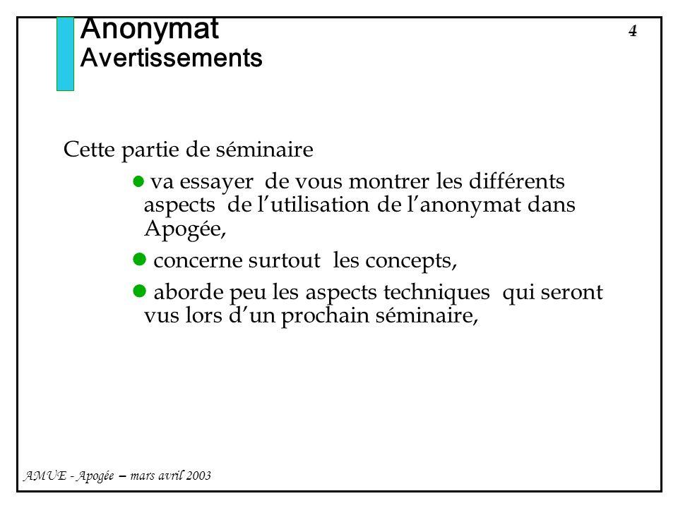 45 AMUE - Apogée – mars avril 2003 Anonymat Utilisateurs de lanonymat Par contre, une fois que lanonymat est passé à létat « Levé », tous les utilisateurs re-voient les noms et peuvent voir les numéros danonymat