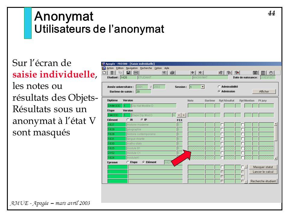 44 AMUE - Apogée – mars avril 2003 Anonymat Utilisateurs de lanonymat Sur lécran de saisie individuelle, les notes ou résultats des Objets- Résultats