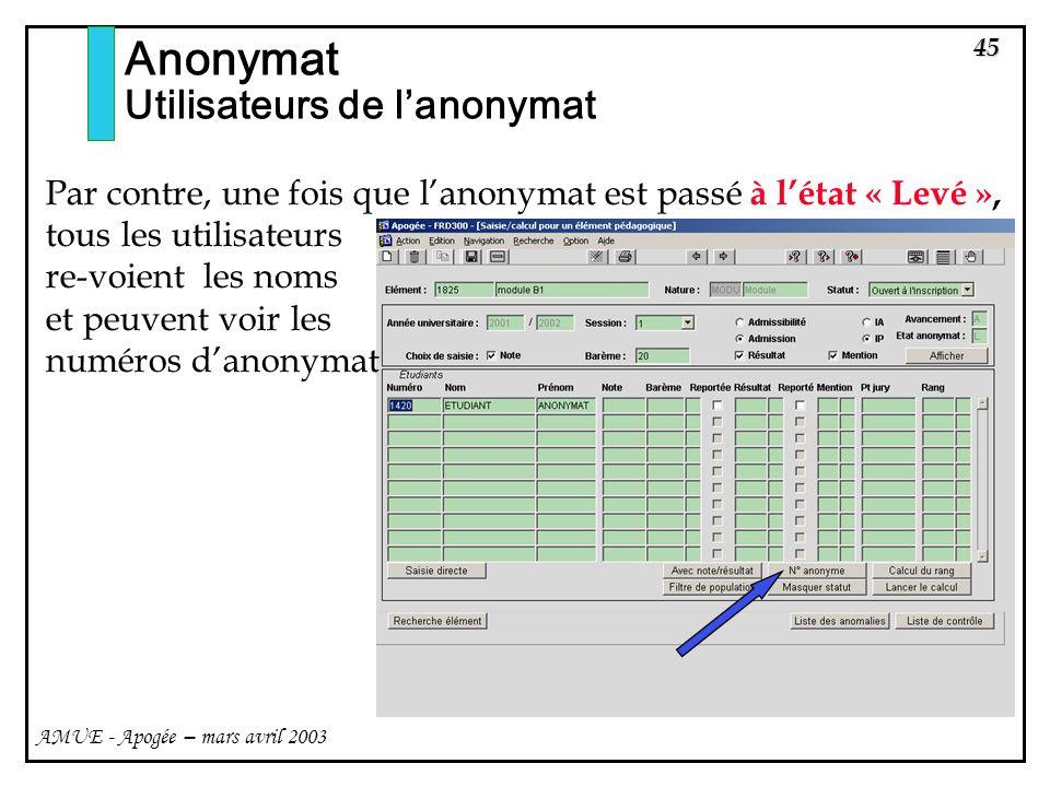 45 AMUE - Apogée – mars avril 2003 Anonymat Utilisateurs de lanonymat Par contre, une fois que lanonymat est passé à létat « Levé », tous les utilisat