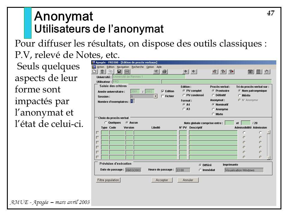 47 AMUE - Apogée – mars avril 2003 Anonymat Utilisateurs de lanonymat Pour diffuser les résultats, on dispose des outils classiques : P.V, relevé de N
