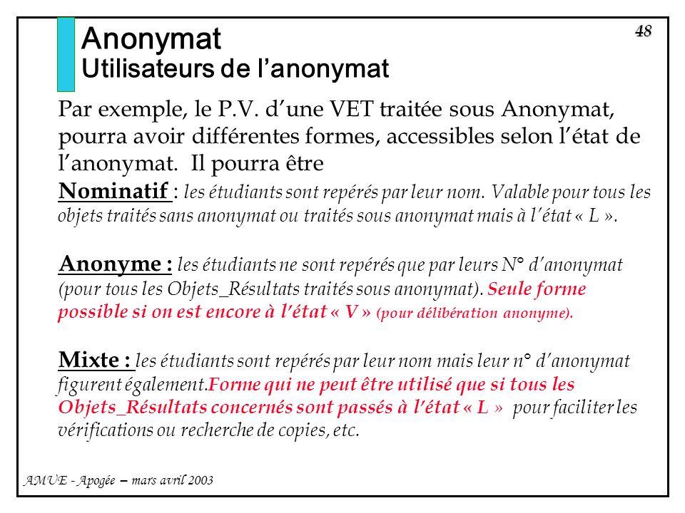 48 AMUE - Apogée – mars avril 2003 Par exemple, le P.V. dune VET traitée sous Anonymat, pourra avoir différentes formes, accessibles selon létat de la