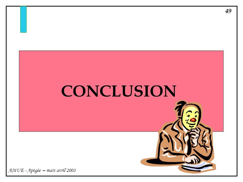 49 AMUE - Apogée – mars avril 2003 CONCLUSION