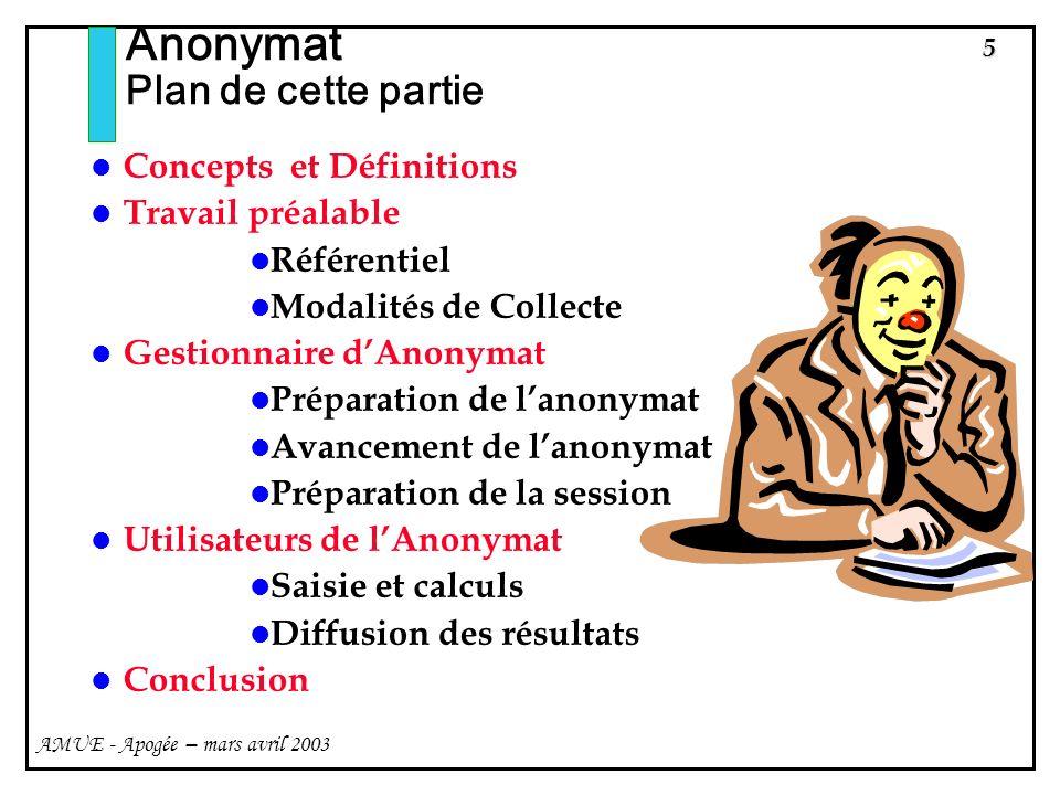 16 AMUE - Apogée – mars avril 2003 Gestionnaire danonymat : Cest une habilitation spécifique attribuée à un utilisateur Apogée dans le cadre dun de ses CTN de rattachement.