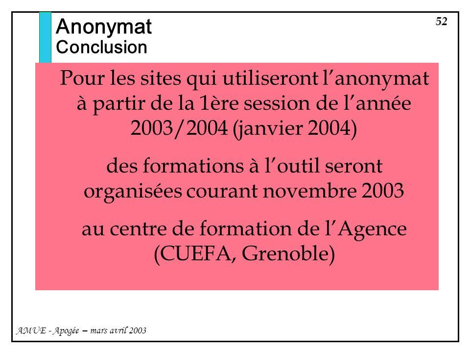52 AMUE - Apogée – mars avril 2003 Pour les sites qui utiliseront lanonymat à partir de la 1ère session de lannée 2003/2004 (janvier 2004) des formati