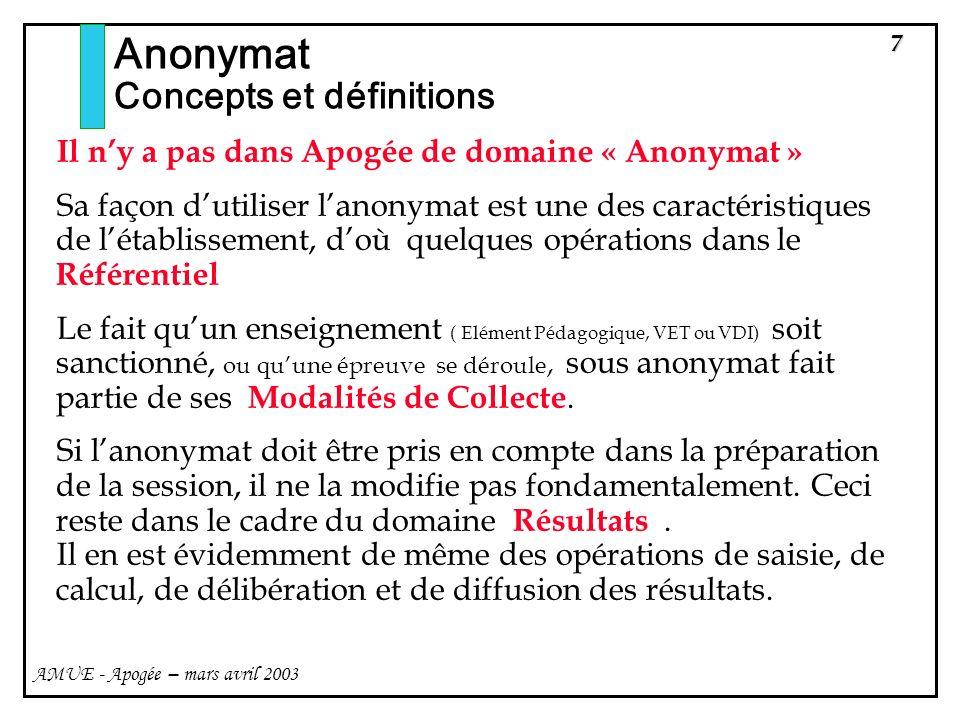 7 AMUE - Apogée – mars avril 2003 Il ny a pas dans Apogée de domaine « Anonymat » Sa façon dutiliser lanonymat est une des caractéristiques de létabli