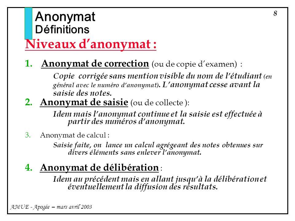 8 AMUE - Apogée – mars avril 2003 Niveaux danonymat : 1. Anonymat de correction (ou de copie dexamen) : Copie corrigée sans mention visible du nom de