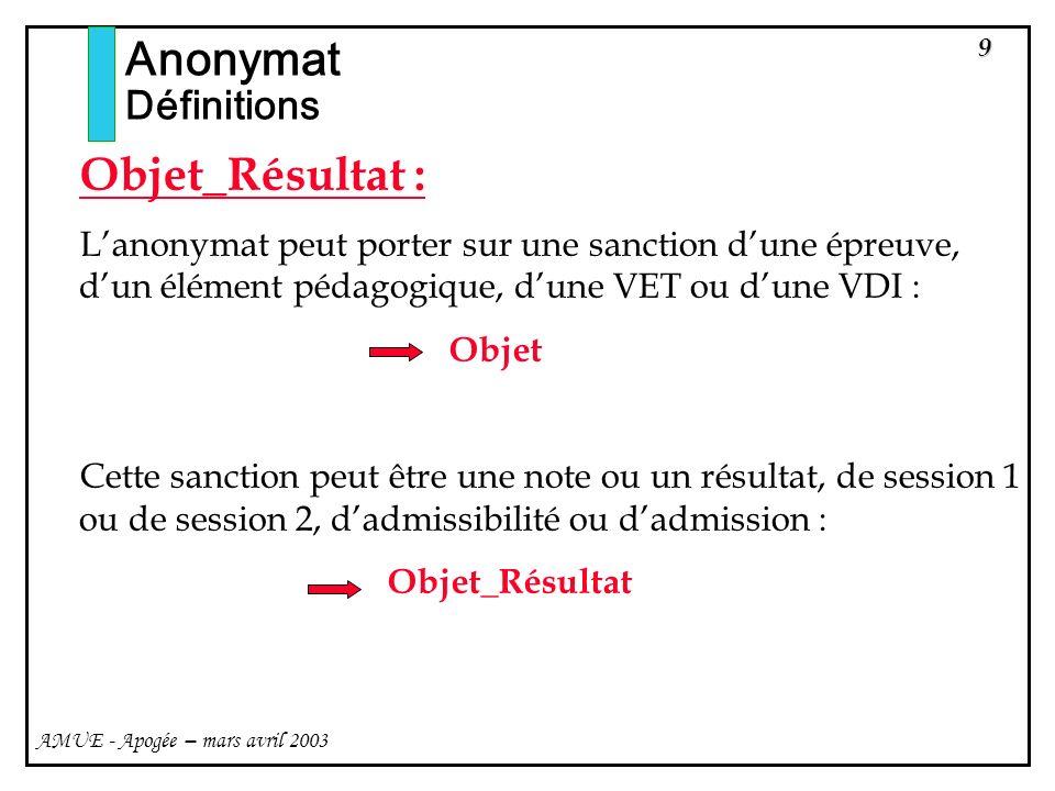 9 AMUE - Apogée – mars avril 2003 Objet_Résultat : Lanonymat peut porter sur une sanction dune épreuve, dun élément pédagogique, dune VET ou dune VDI