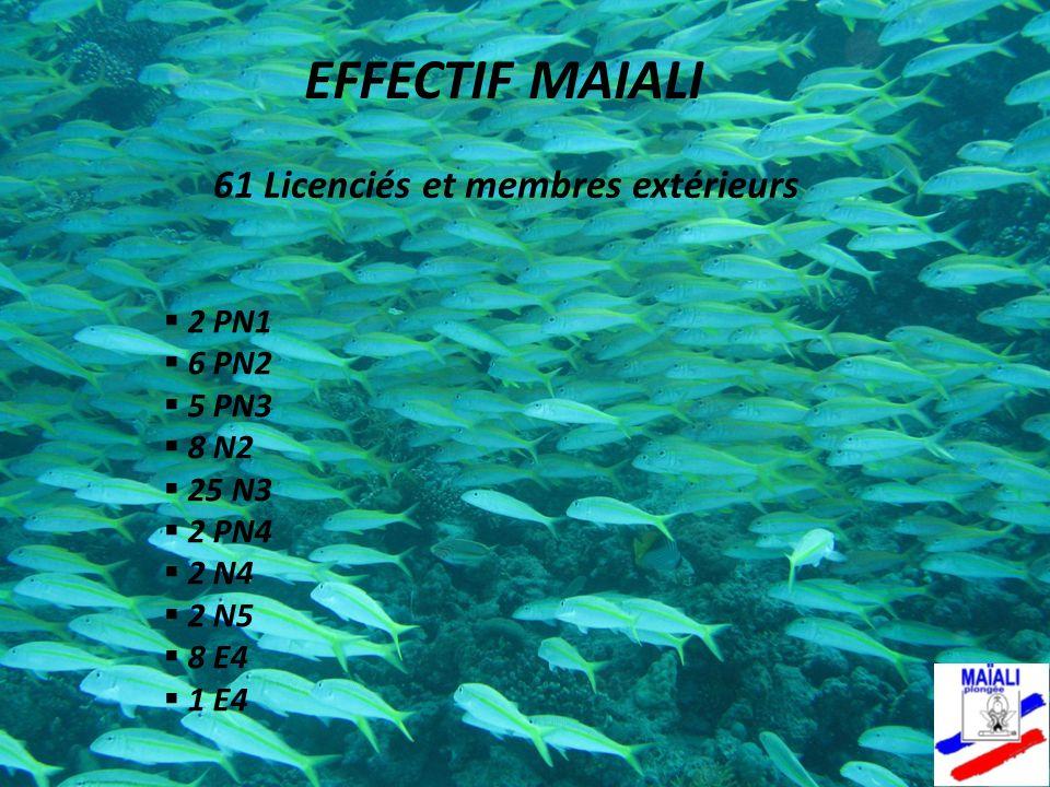 EFFECTIF MAIALI 61 Licenciés et membres extérieurs 2 PN1 6 PN2 5 PN3 8 N2 25 N3 2 PN4 2 N4 2 N5 8 E4 1 E4