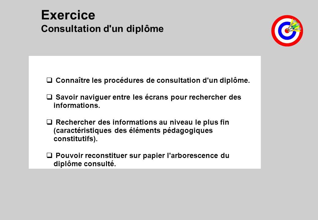 Connaître les procédures de consultation d'un diplôme. Savoir naviguer entre les écrans pour rechercher des informations. Rechercher des informations