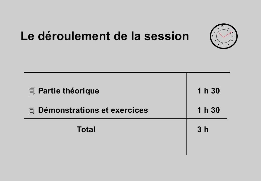 Le déroulement de la session 4 Partie théorique 1 h 30 4 Démonstrations et exercices1 h 30 Total3 h 12 6 3 9