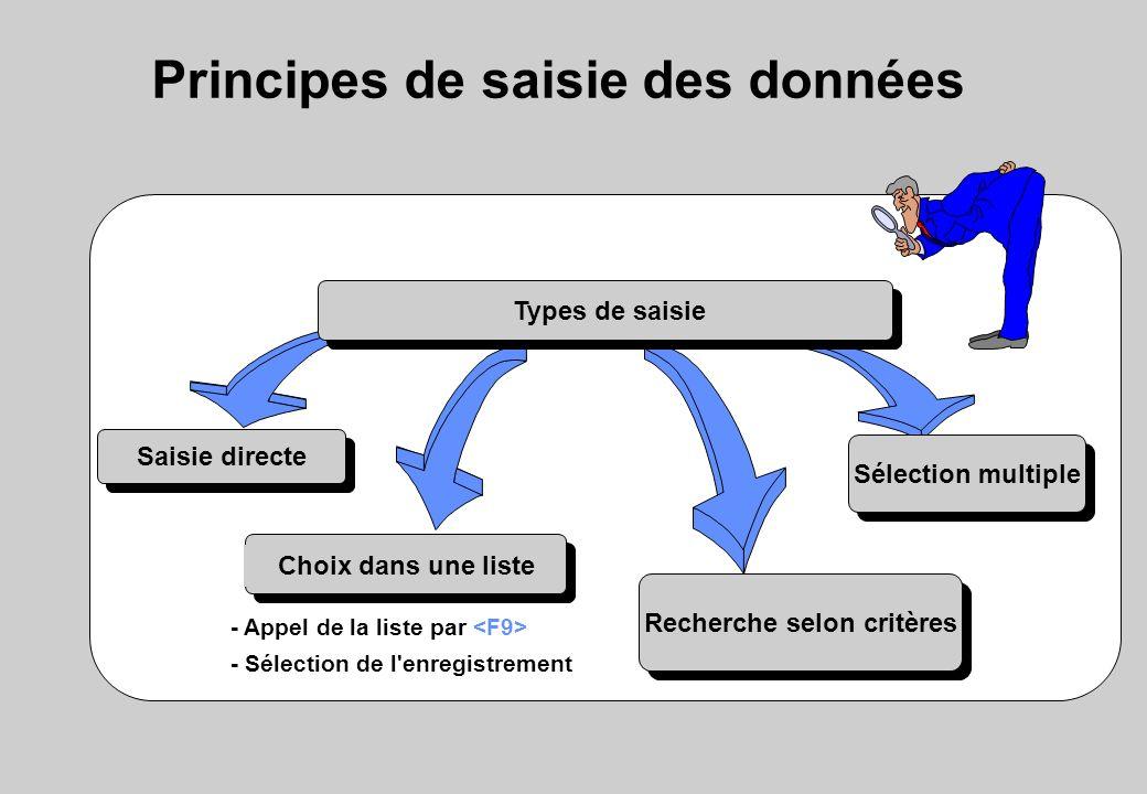 Saisie directe - Appel de la liste par - Sélection de l enregistrement Choix dans une liste Types de saisie Principes de saisie des données Sélection multiple Recherche selon critères
