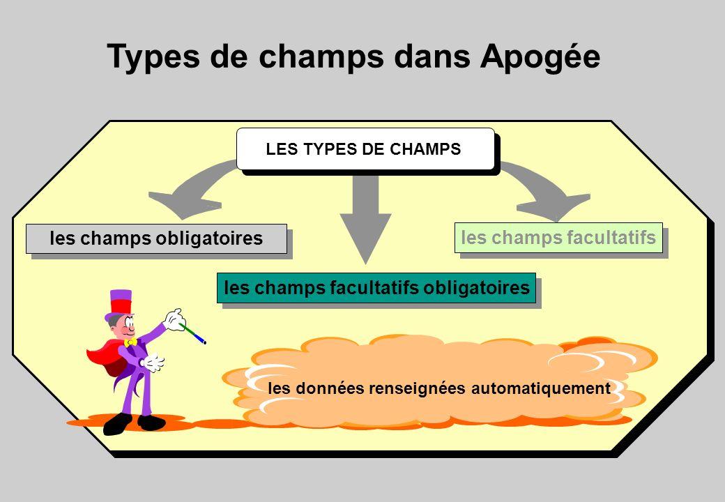 Types de champs dans Apogée les champs obligatoires les champs facultatifs les champs facultatifs obligatoires LES TYPES DE CHAMPS les données renseignées automatiquement