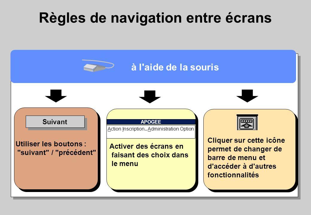 à l aide de la souris Utiliser les boutons : suivant / précédent Règles de navigation entre écrans Cliquer sur cette icône permet de changer de barre de menu et d accéder à d autres fonctionnalités Suivant Activer des écrans en faisant des choix dans le menu APOGEE Action Inscription..