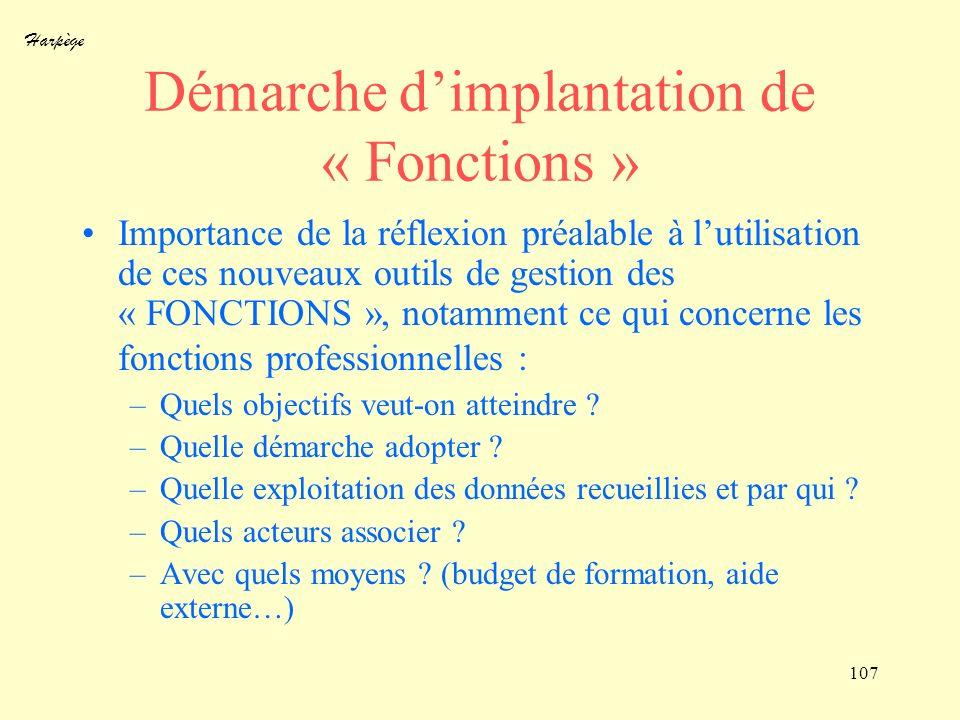 Harpège 107 Démarche dimplantation de « Fonctions » Importance de la réflexion préalable à lutilisation de ces nouveaux outils de gestion des « FONCTI