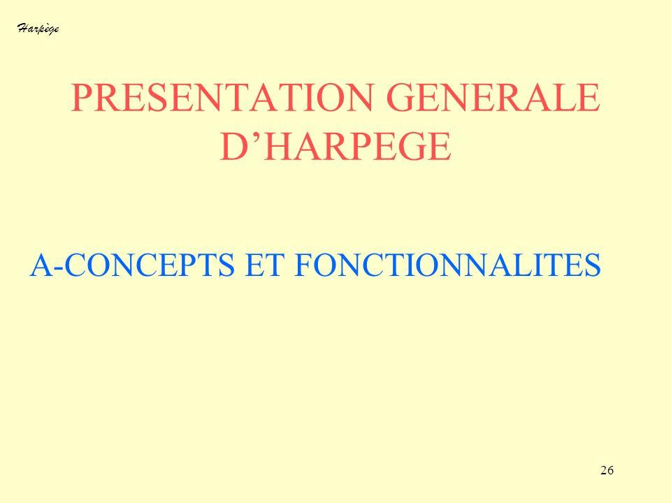 Harpège 26 PRESENTATION GENERALE DHARPEGE A-CONCEPTS ET FONCTIONNALITES