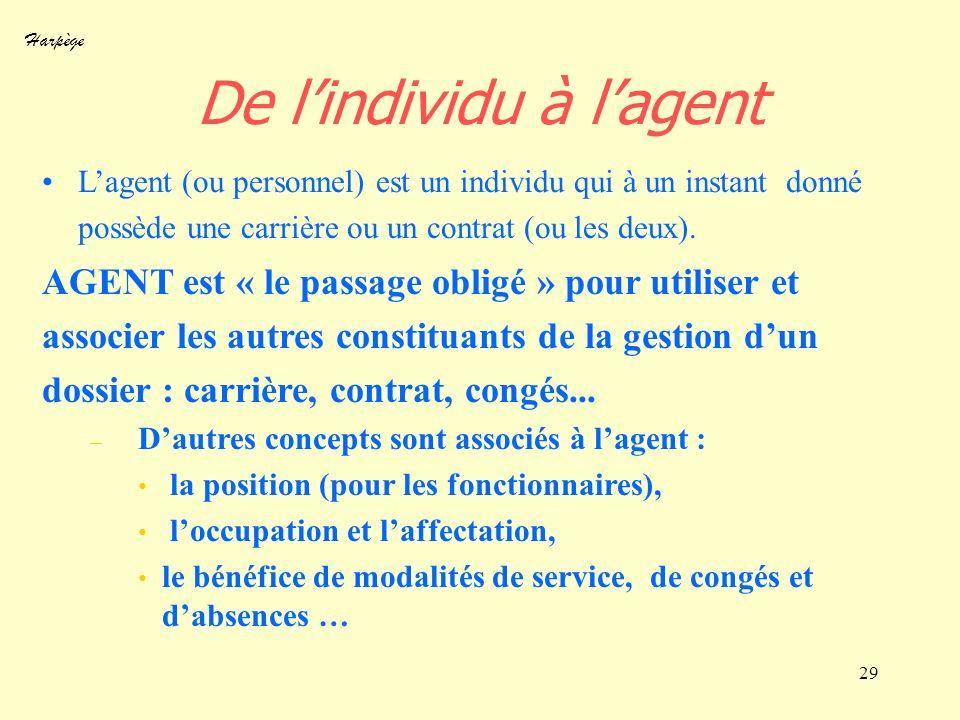 Harpège 29 De lindividu à lagent Lagent (ou personnel) est un individu qui à un instant donné possède une carrière ou un contrat (ou les deux). AGENT