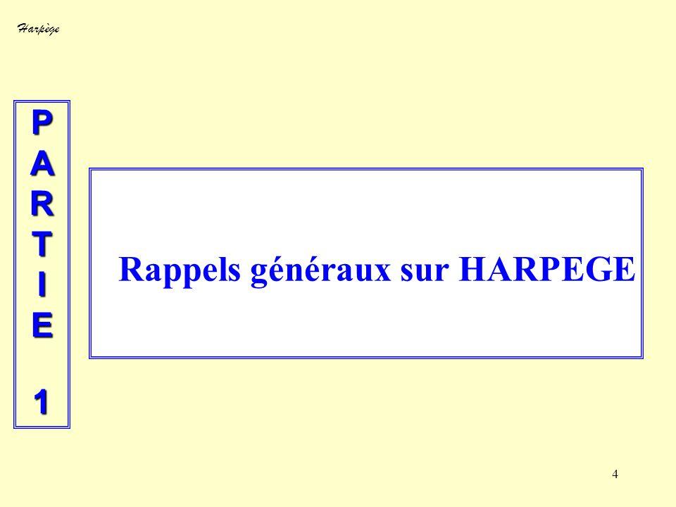 Harpège 4 PARTIE1 Rappels généraux sur HARPEGE