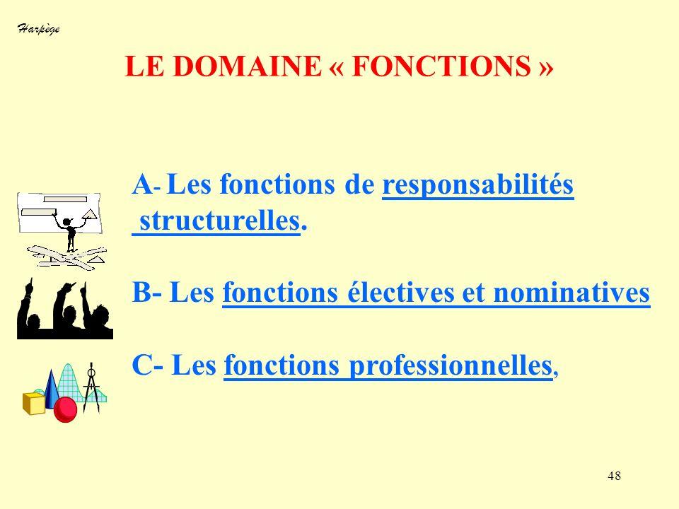 Harpège 48 LE DOMAINE « FONCTIONS » A - Les fonctions de responsabilités structurelles. B- Les fonctions électives et nominatives C- Les fonctions pro