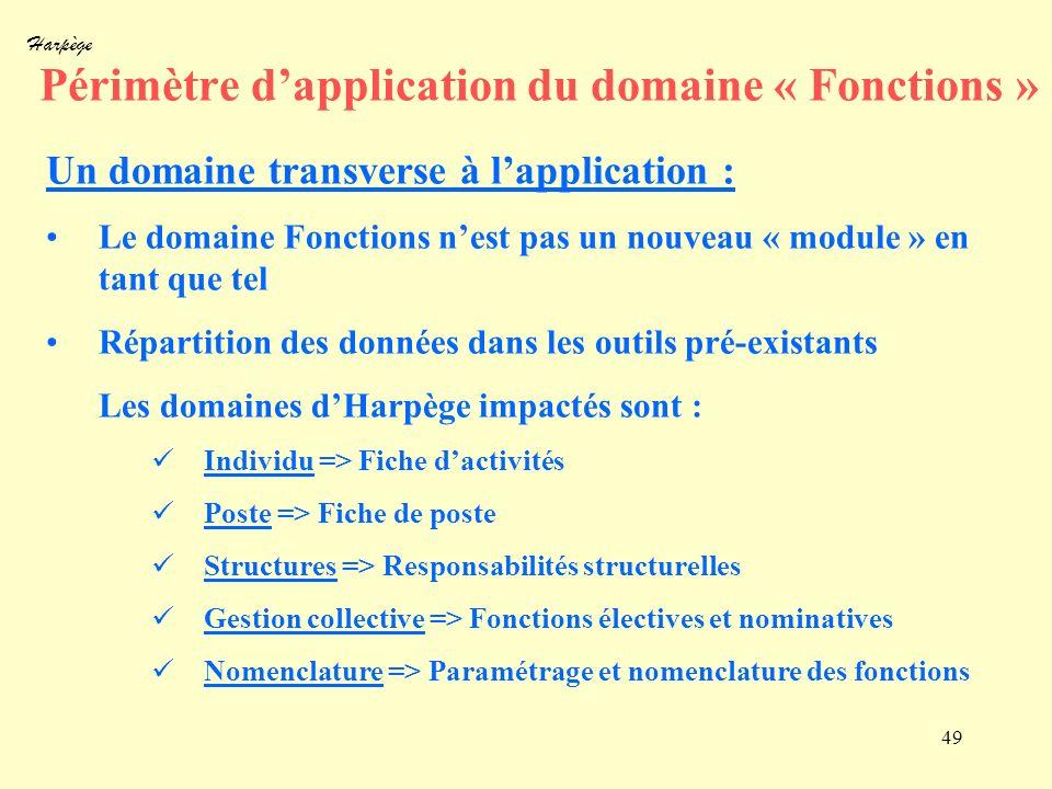 Harpège 49 Périmètre dapplication du domaine « Fonctions » Un domaine transverse à lapplication : Le domaine Fonctions nest pas un nouveau « module »